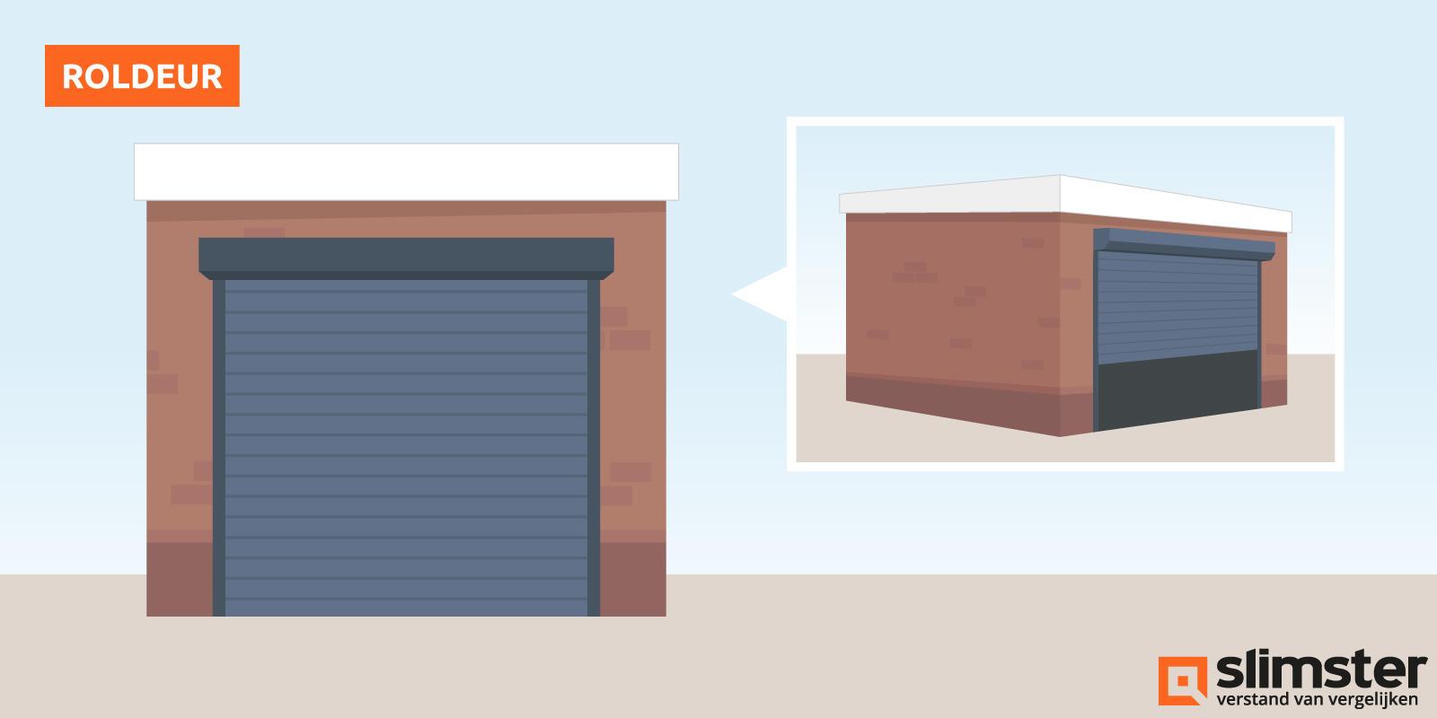 garage roldeur
