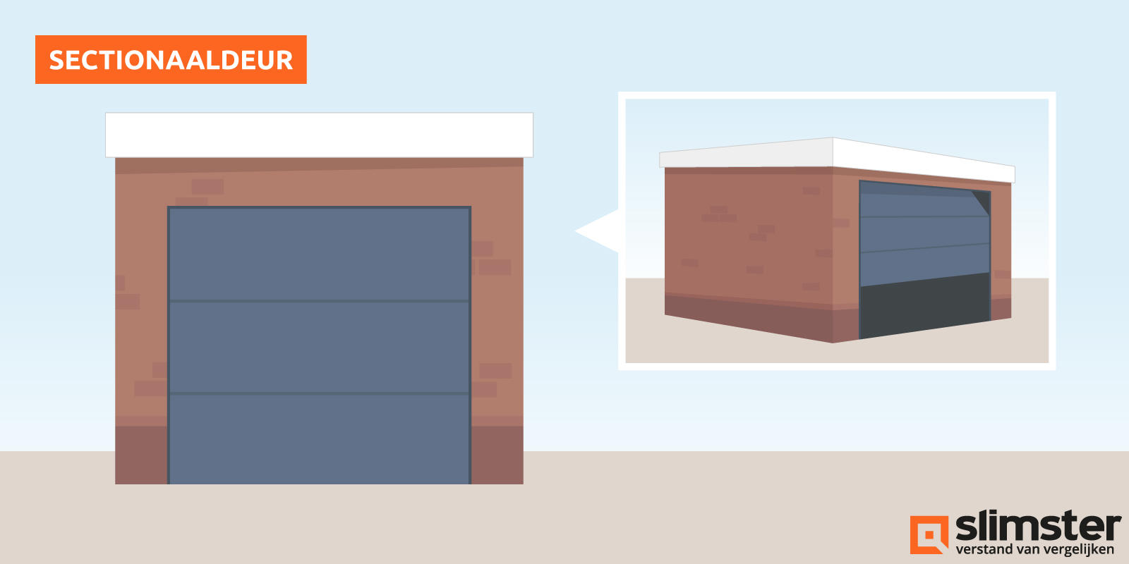 sectionaal garagedeur