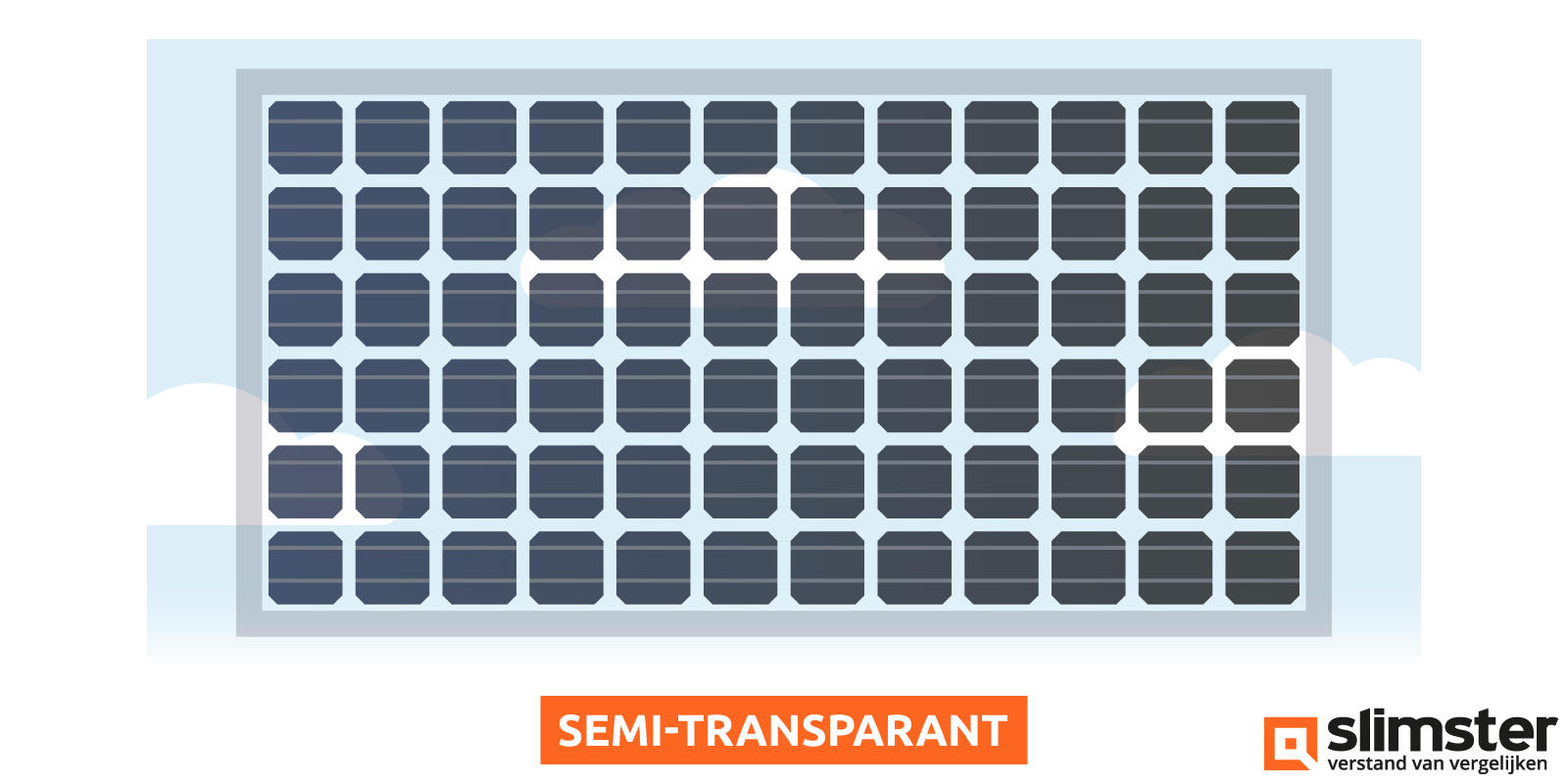semi transparant dunne film zonnepaneel