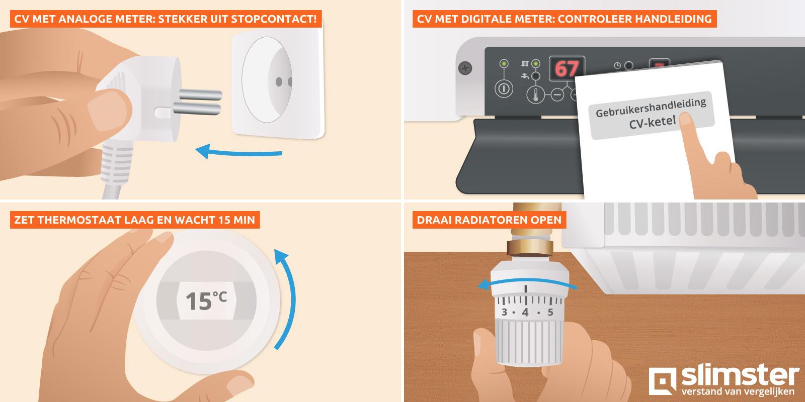 stappen verwarming bijvullen voorbereiding
