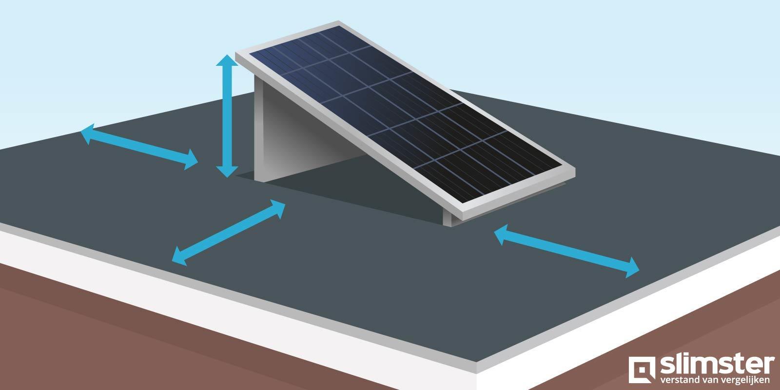 vergunningsvrij zonnepanelen plat dak