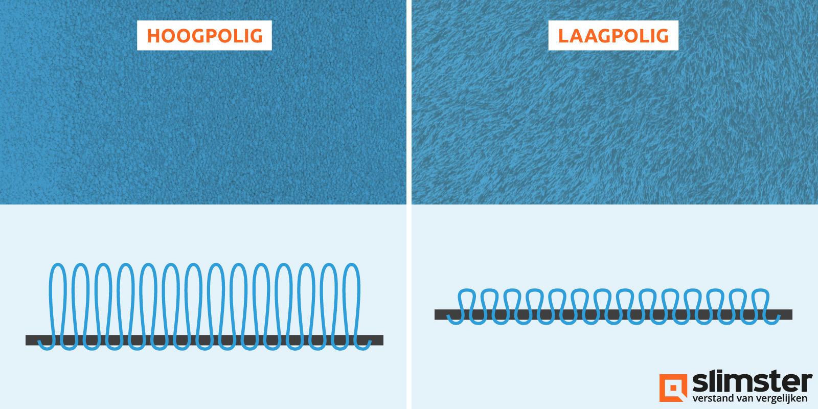 hoogpolig of laagpolig tapijt