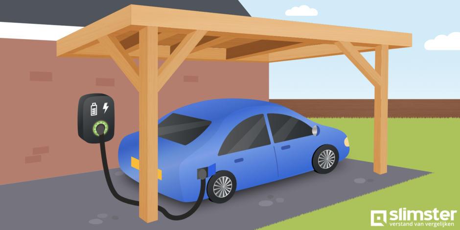 thuisaccu in garage