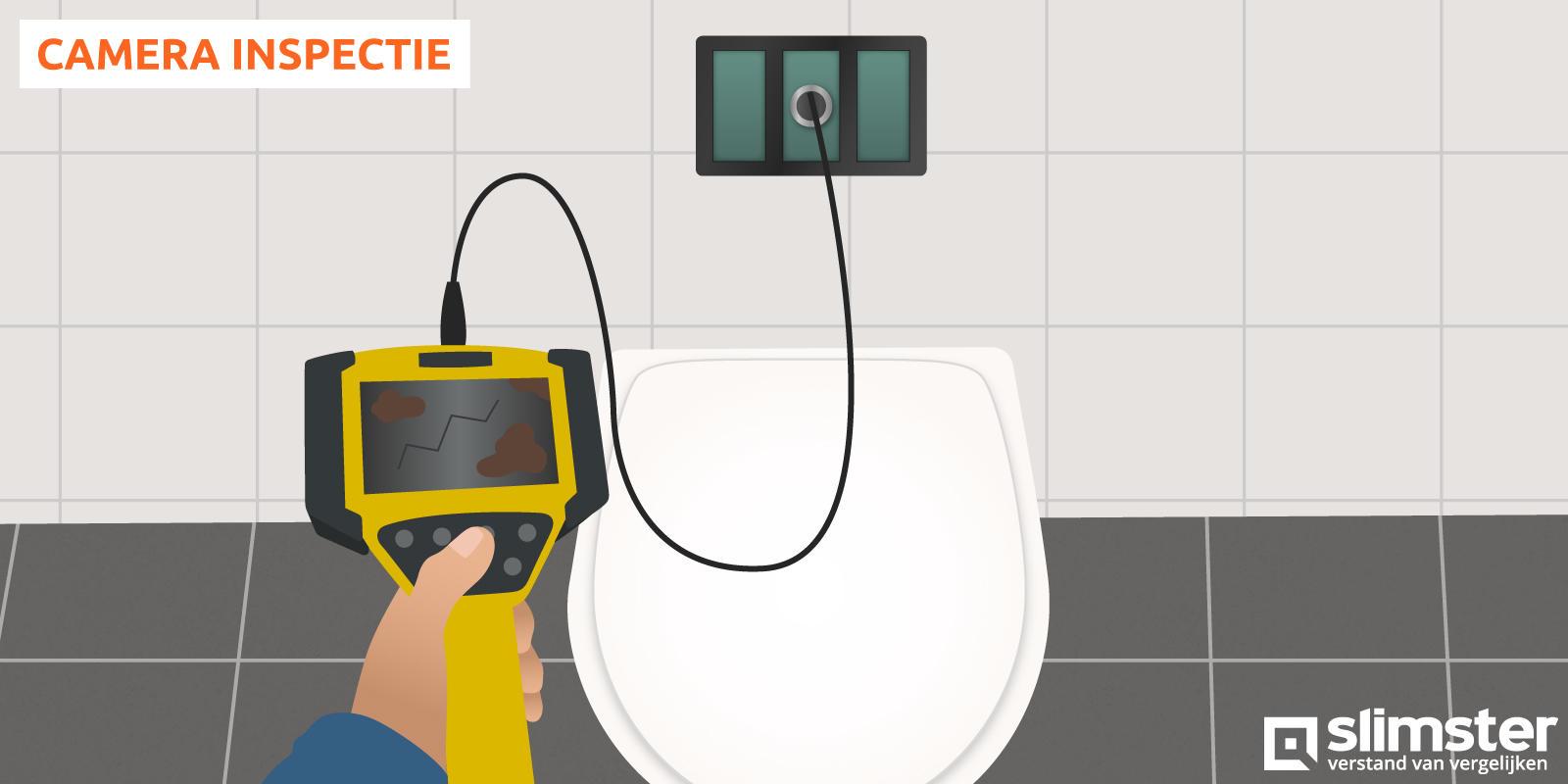 riolering camera inspectie door loodgeiter