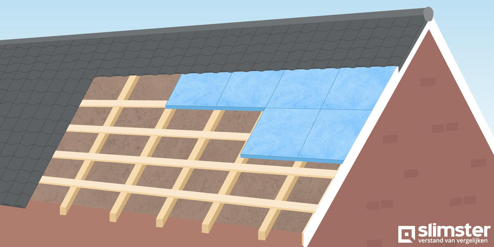 schuin dak isoleren buitenkant
