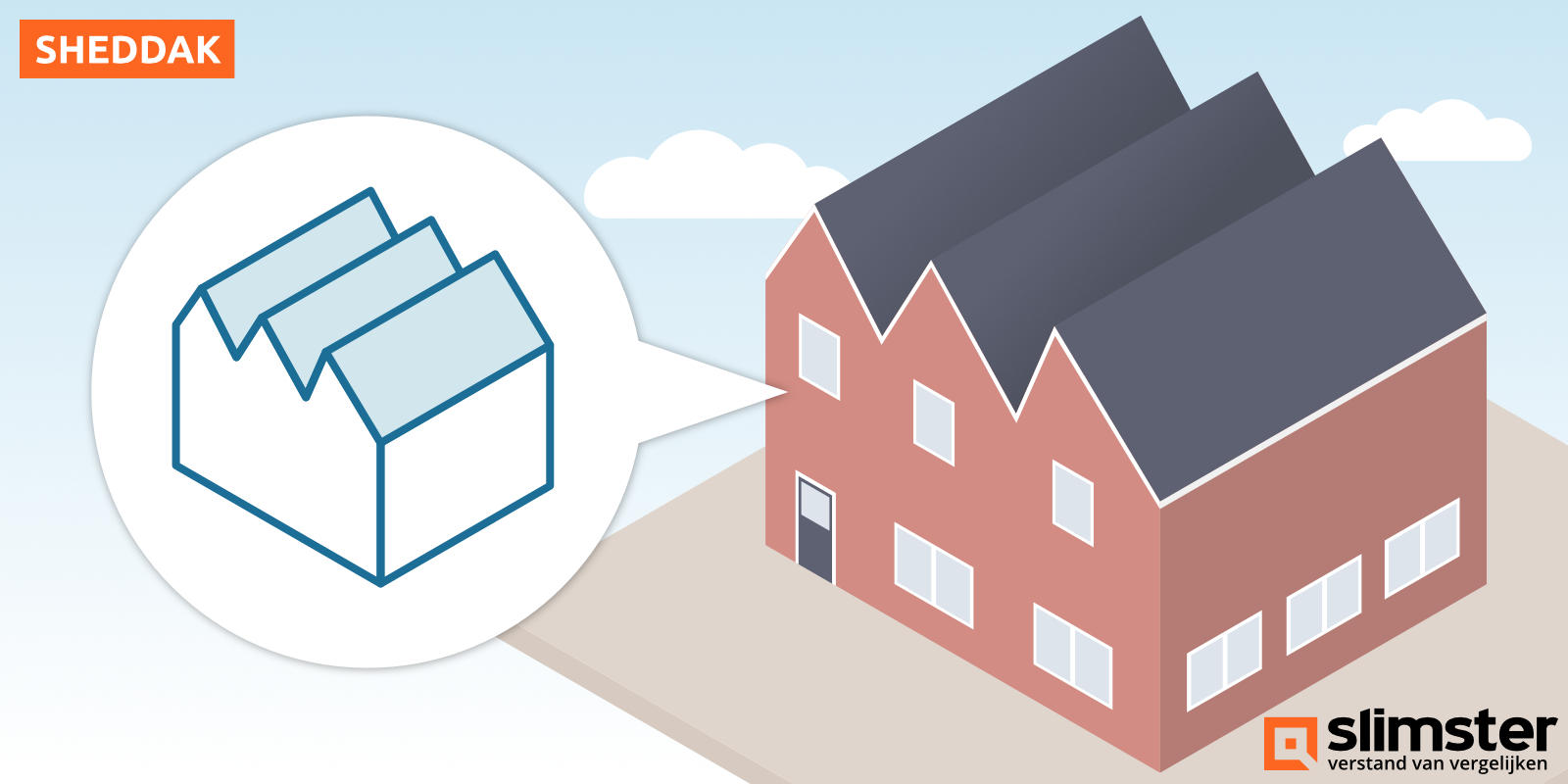 soorten daken woning