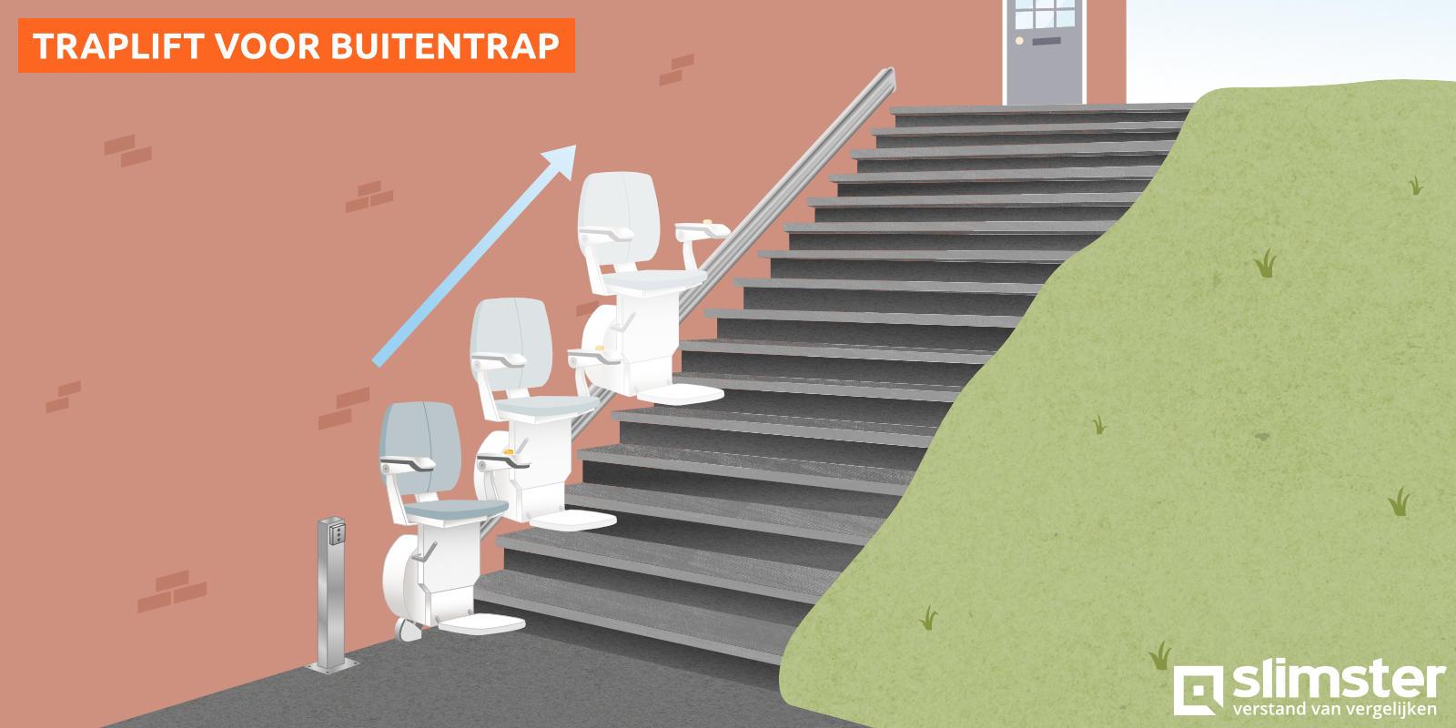 traplift buiten