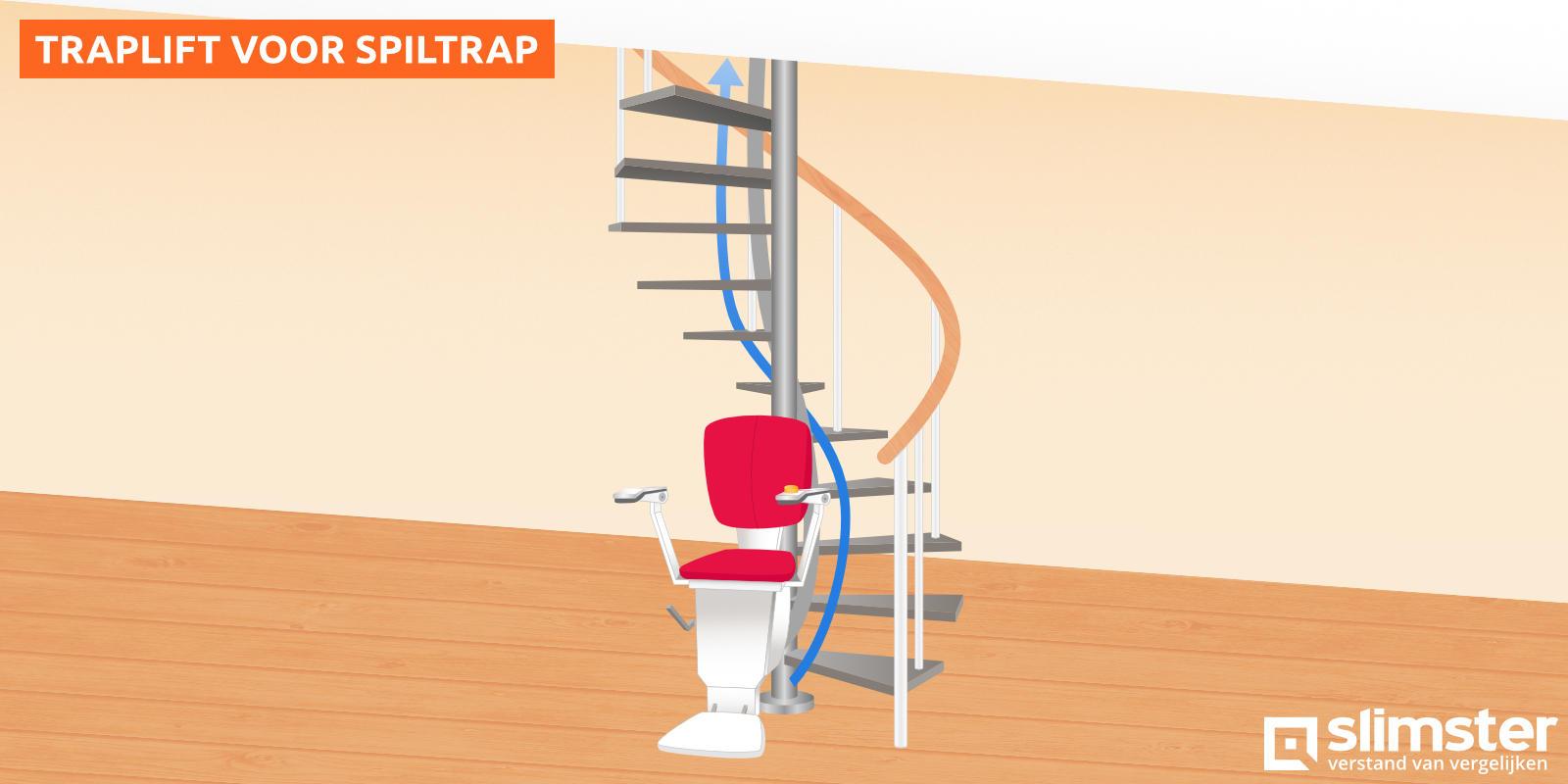 traplift wenteltrap