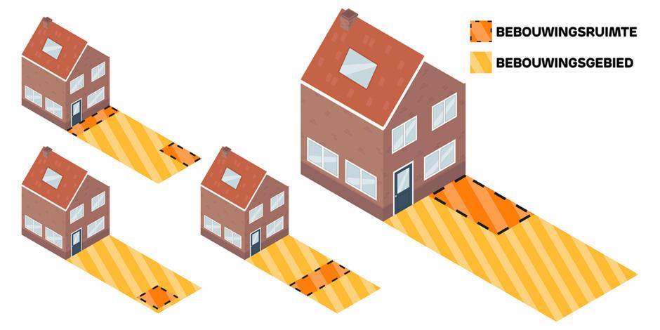 Bebouwbare oppervlakte vergunningsvrij