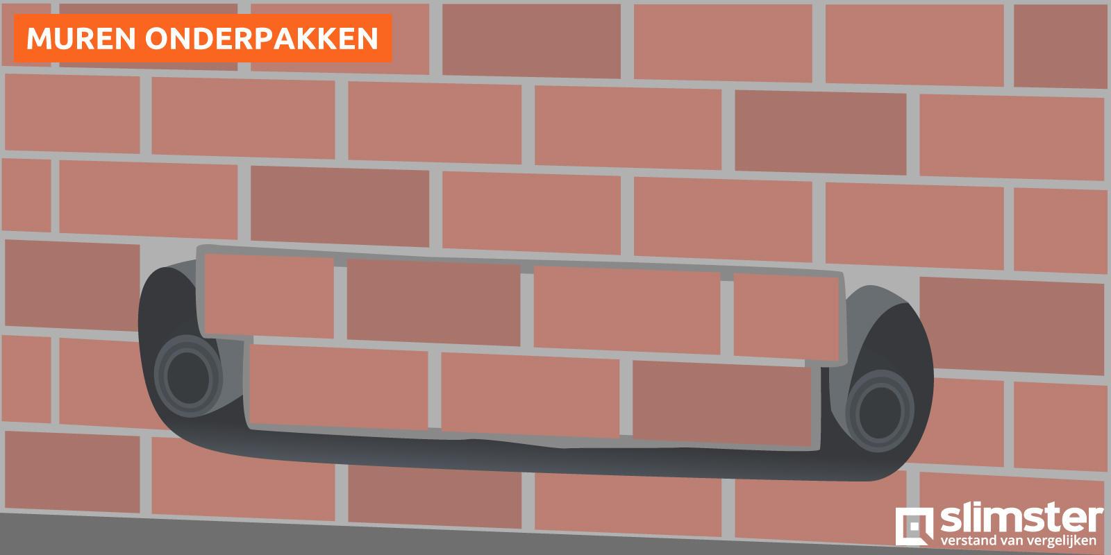 Muren onderkappen
