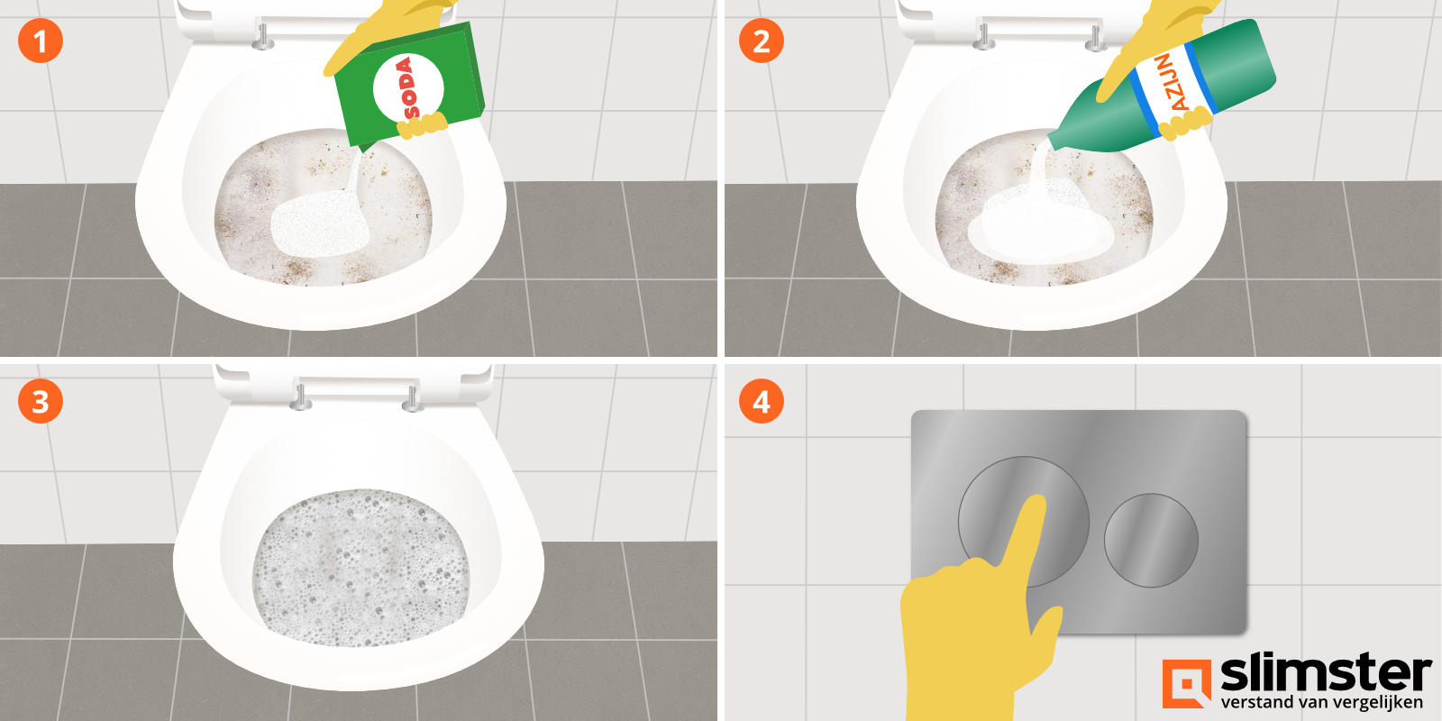 wc pot schoonmaken zelf doen