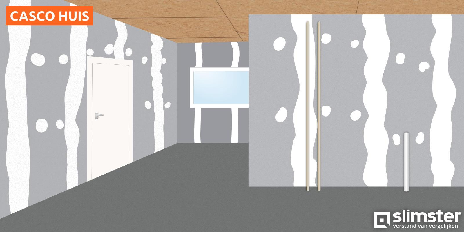 betekenis casco woning