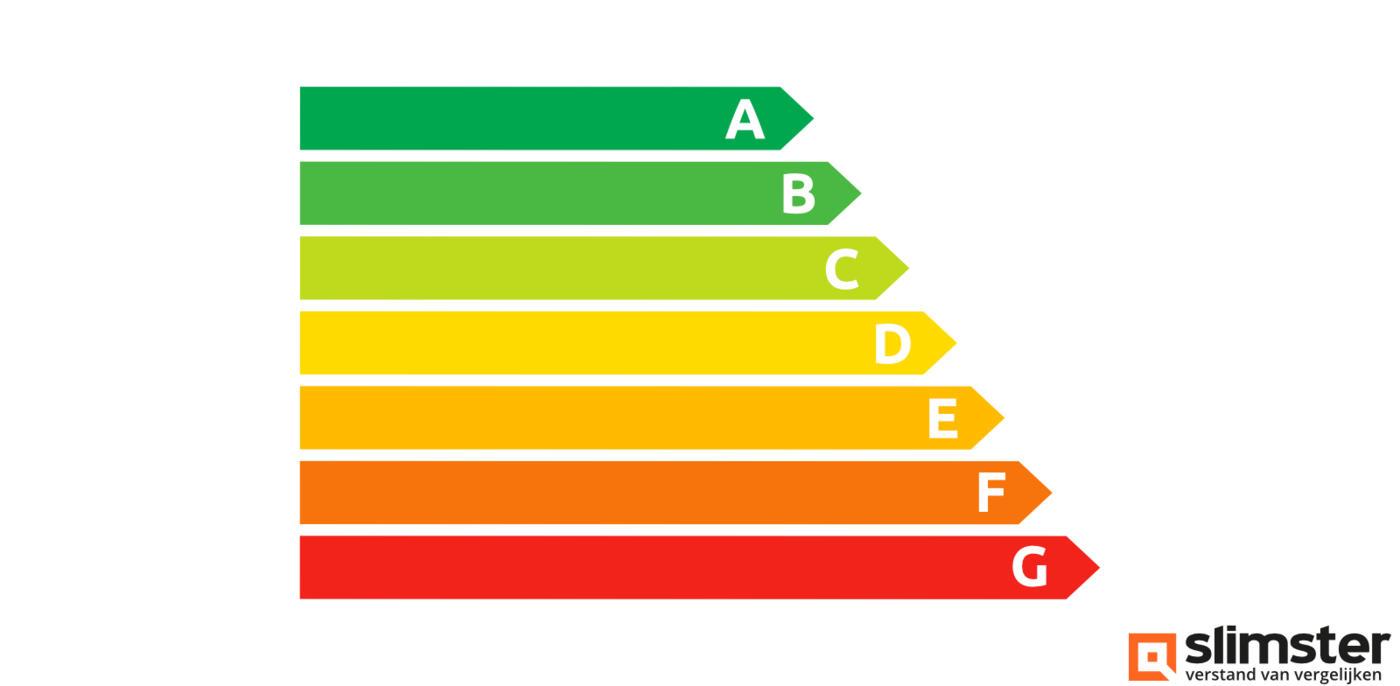 Wat betekent mijn energielabel?