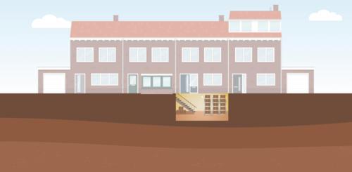 Kelder onder huizen