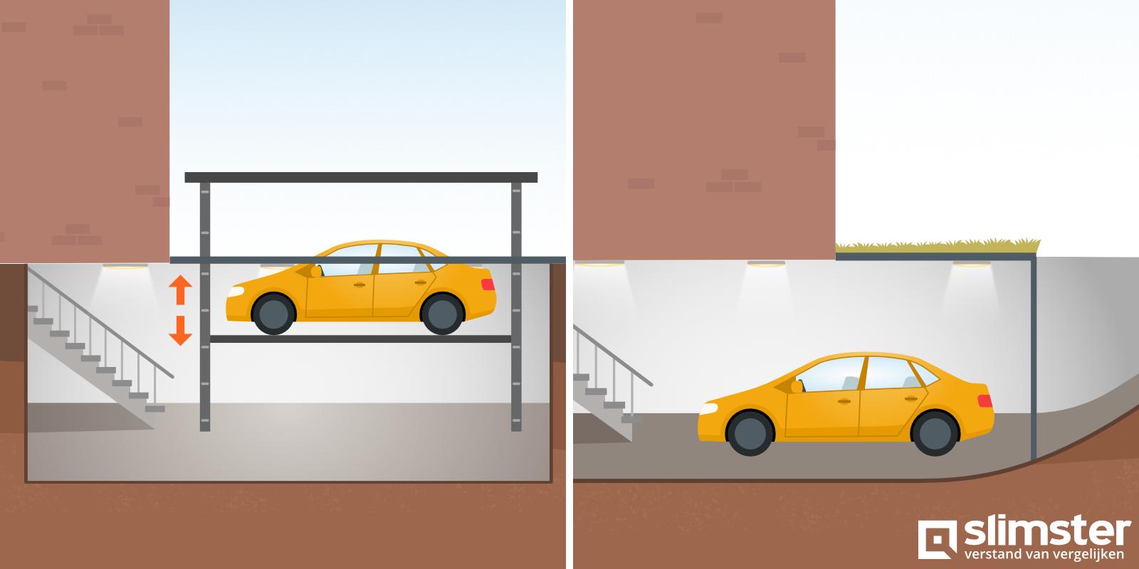 Kelder als garage