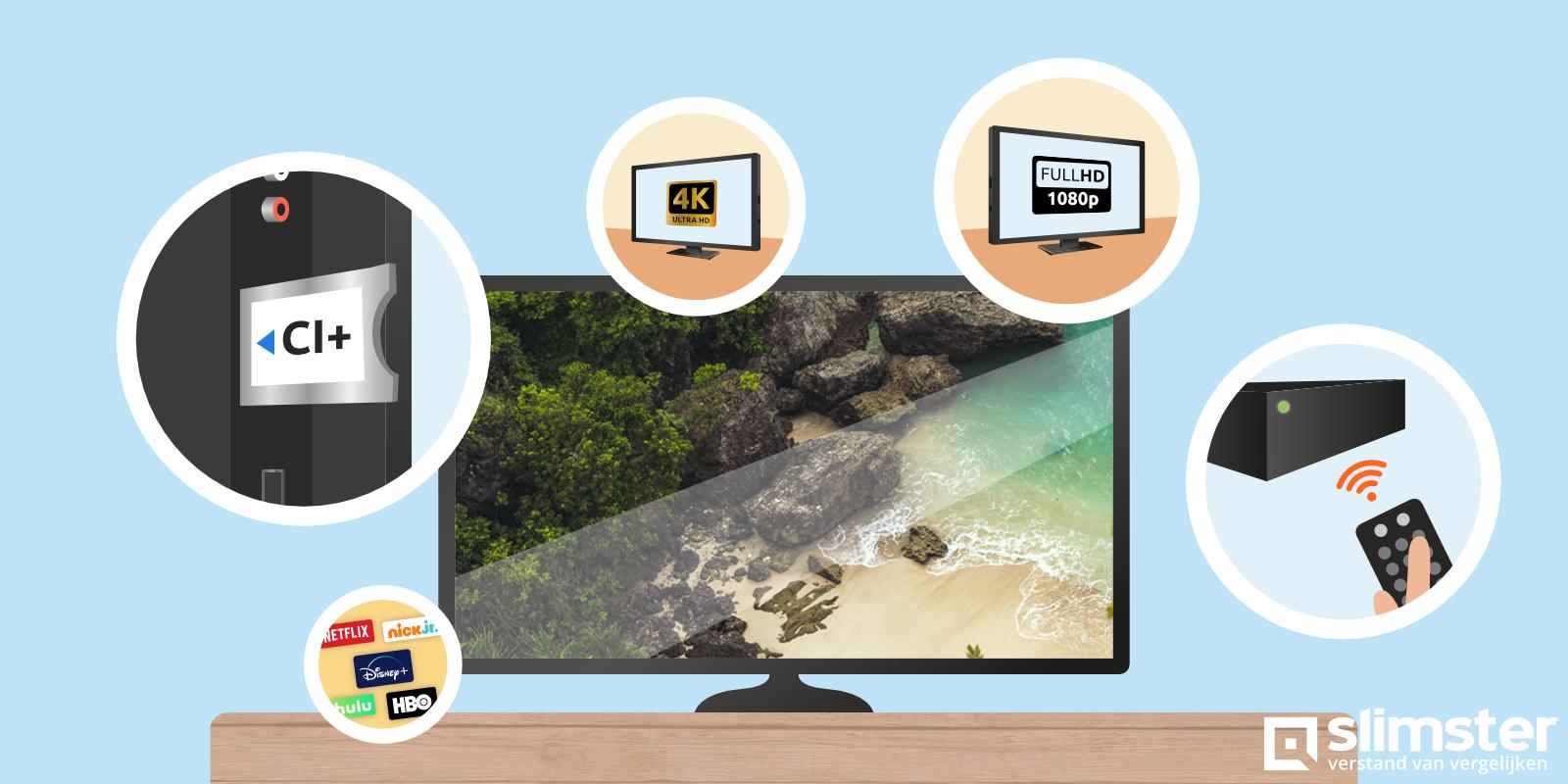 televisie abonnement zonder internet